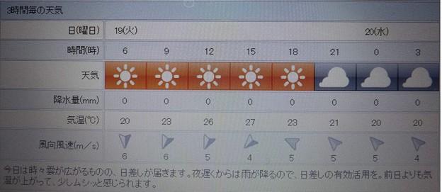 2018/06/19(火)・地元のお天気予報図