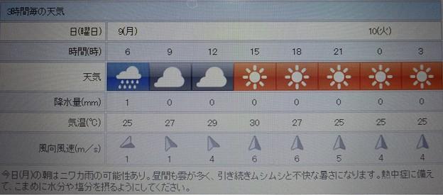 2018/07/09(月)・地元のお天気予報図