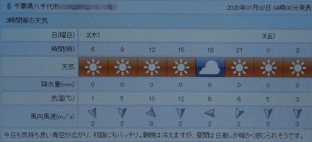 Photos: 2020/01/02(木)・八千代市の天気予報