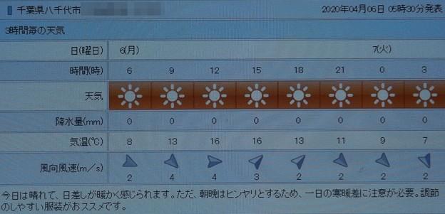 2020/04/06(月)・八千代市の天気予報