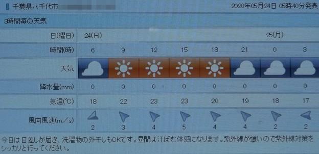 Photos: 2020/05/24(日)・八千代市の天気予報