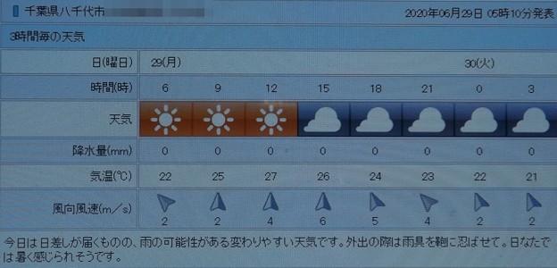 Photos: 2020/06/29(月)・八千代市の天気予報