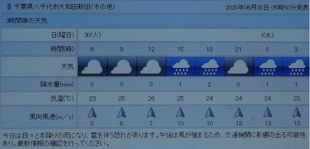 Photos: 2020/06/30(火)・八千代市の天気予報