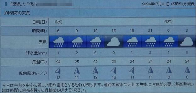 Photos: 2020/07/01(水)・八千代市の天気予報