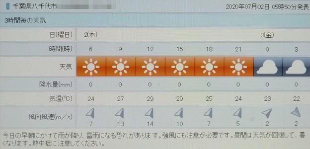 Photos: 2020/07/02(木)・八千代市の天気予報