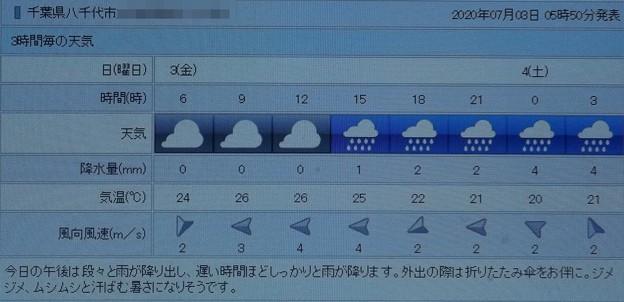 Photos: 2020/07/03(金)・八千代市の天気予報