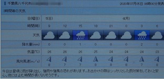 Photos: 2020/07/05(日)・八千代市の天気予報