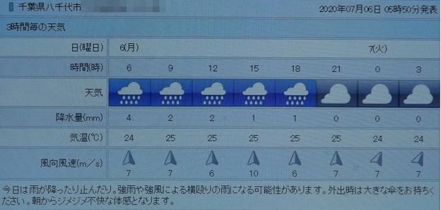 Photos: 2020/07/06(月)・八千代市の天気予報