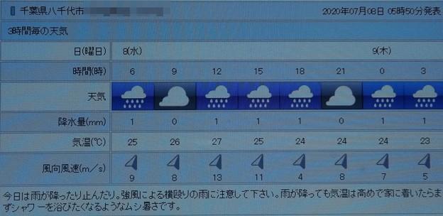 Photos: 2020/07/08(水)・八千代市の天気予報