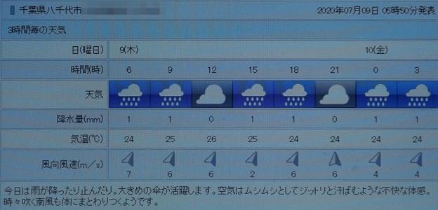 Photos: 2020/07/09(木)・八千代市の天気予報