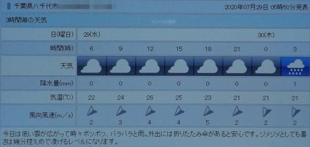 Photos: 2020/07/29(水)・八千代市の天気予報