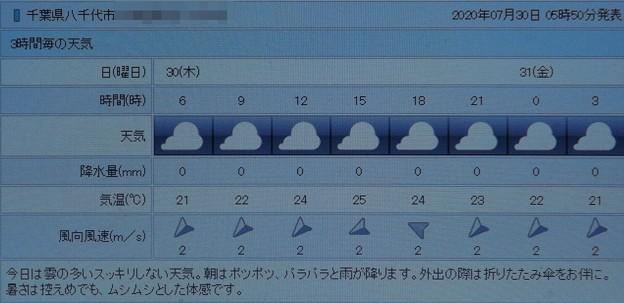 Photos: 2020/07/30(木)・八千代市の天気予報