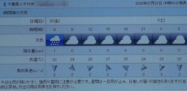 2020/07/31(金)・八千代市の天気予報