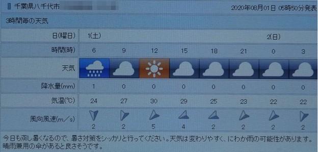 2020/08/01(土)・八千代市の天気予報