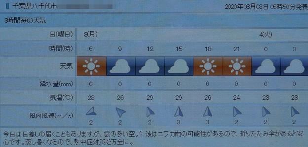 2020/08/03(月)・八千代市の天気予報