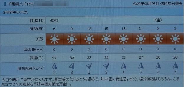 2020/08/06(木)千葉県八千代市の天気予報
