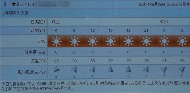 2020/08/08(土)・千葉県八千代市の天気予報