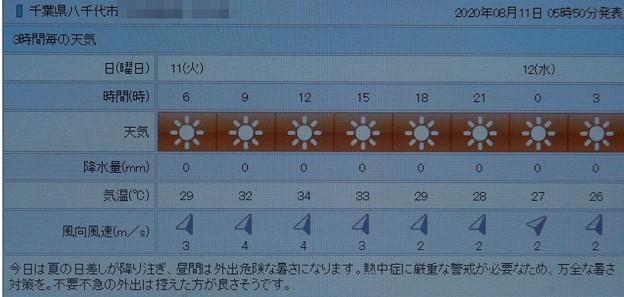 2020/08/11(火)・千葉県八千代市の天気予報