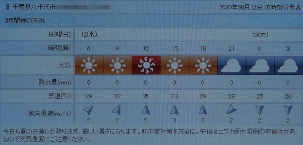 2020/08/12(水)・千葉県八千代市の天気予報