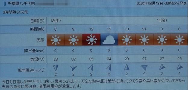 2020/08/13(木)・千葉県八千代市の天気予報