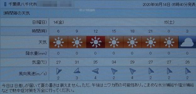 2020/08/14(金))・千葉県八千代市の天気予報