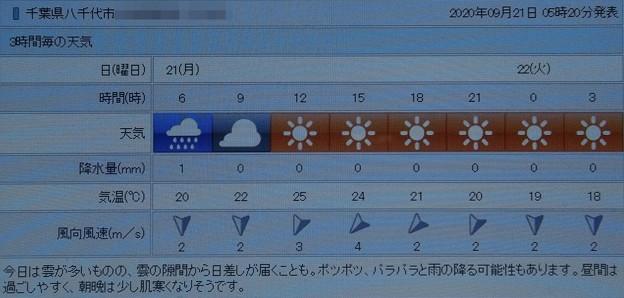 Photos: 2020/09/21(月・祝)・千葉県八千代市の天気予報