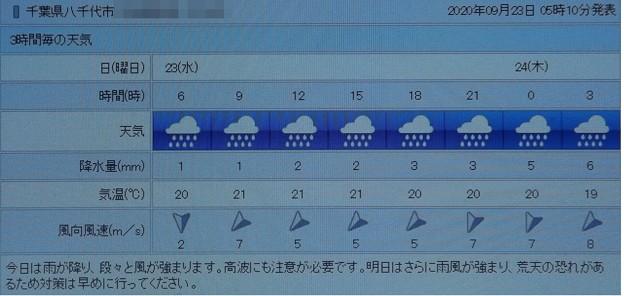2020/09/23(水)・千葉県八千代市の天気予報