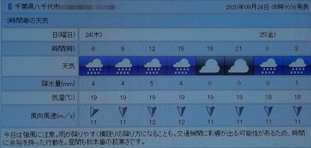 2020/09/24(木)・千葉県八千代市の天気予報
