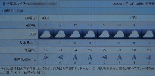 Photos: 2020/10/04(日)・千葉県八千代市の天気予報