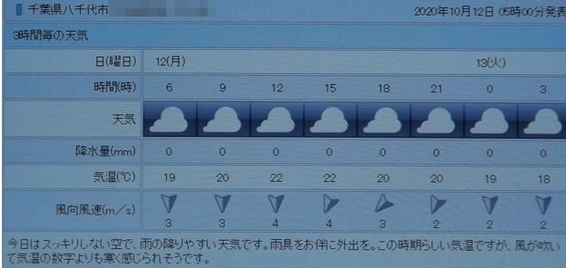 Photos: 2020/10/12(月)・千葉県八千代市の天気予報