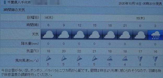Photos: 2020/10/14(水)・千葉県八千代市の天気予報
