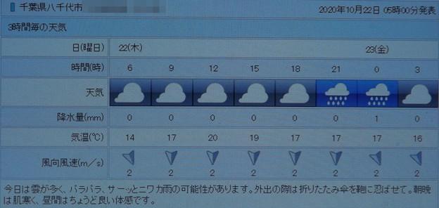Photos: 2020/10/22(木)・千葉県八千代市の天気予報