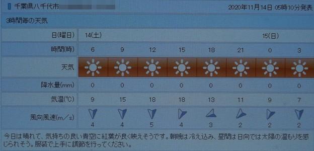 Photos: 2020/11/14(土)・千葉県八千代市の天気予報