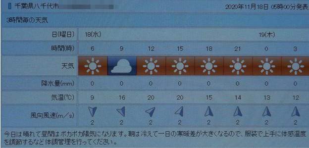 Photos: 2020/11/18(水)・千葉県八千代市の天気予報