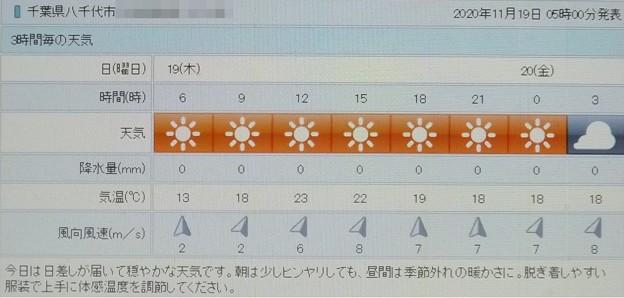 Photos: 2020/11/19(木)・千葉県八千代市の天気予報