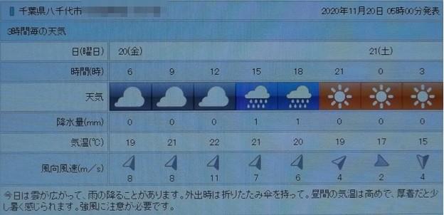 Photos: 2020/11/20(金)・千葉県八千代市の天気予報