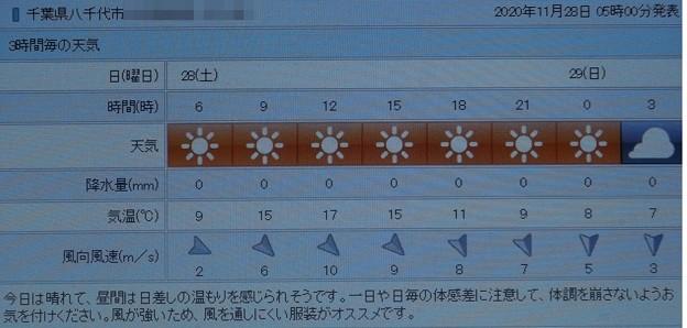 Photos: 2020/11/28(土)・千葉県八千代市の天気予報