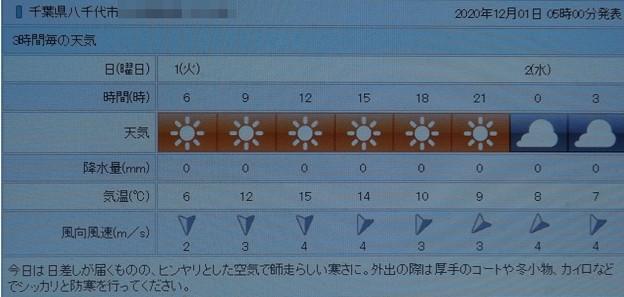 2020/12/01(火)・千葉県八千代市の天気予報