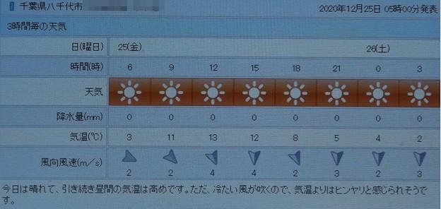 Photos: 2020/12/25(金)・千葉県八千代市の天気予報