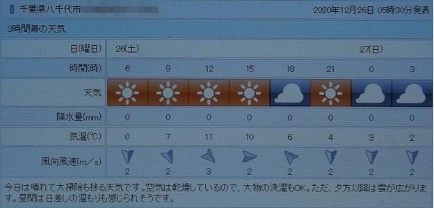 Photos: 2020/12/26(土)・千葉県八千代市の天気予報