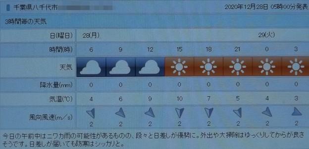 Photos: 2020/12/28(月)・千葉県八千代市の天気予報