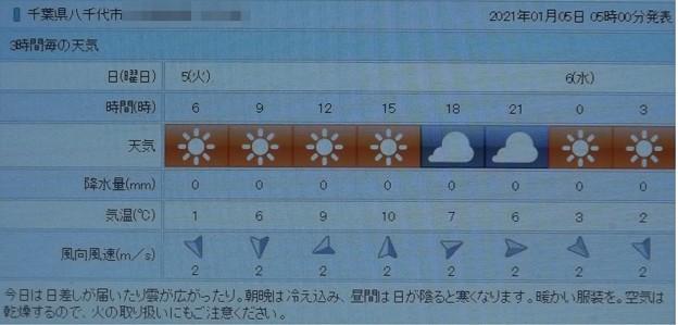 Photos: 2021/01/05(火)・千葉県八千代市の天気予報