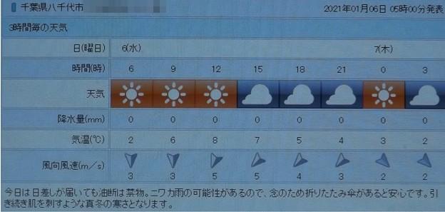 Photos: 2021/01/06(水)・千葉県八千代市の天気予報