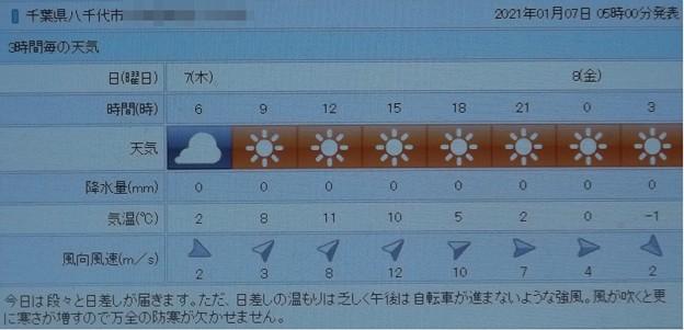 Photos: 2021/01/07(木)・千葉県八千代市の天気予報