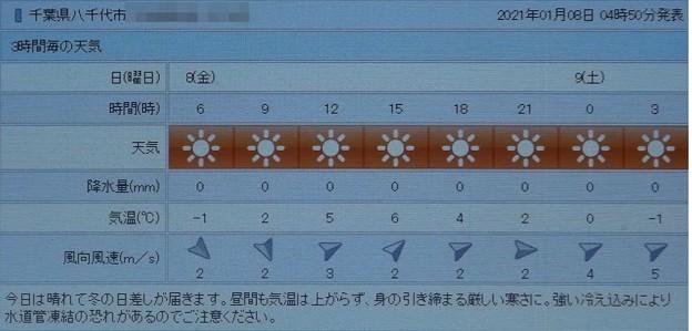 Photos: 2021/01/08(金)・千葉県八千代市の天気予報