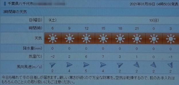 Photos: 2021/01/09(土)・千葉県八千代市の天気予報
