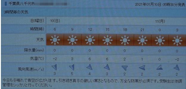 Photos: 2021/01/10(日)・千葉県八千代市の天気予報
