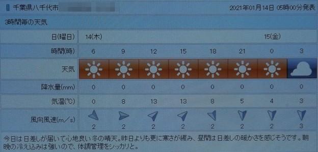 2021/01/14(木)・千葉県八千代市の天気予報