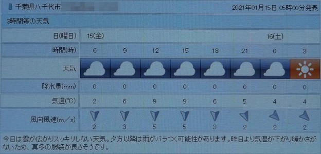 2021/01/15(金)・千葉県八千代市の天気予報