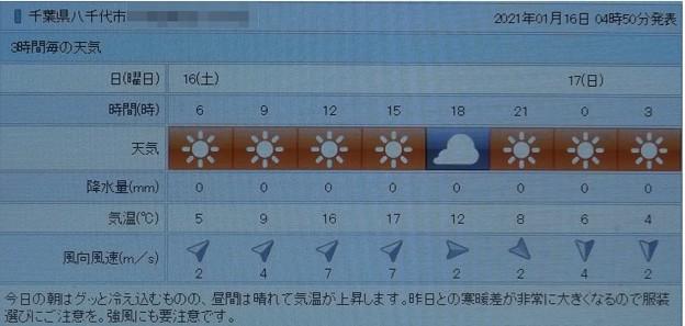2021/01/16(土)・千葉県八千代市の天気予報